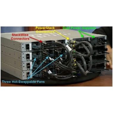 Новые коммутаторы Cisco Catalyst серии 3850